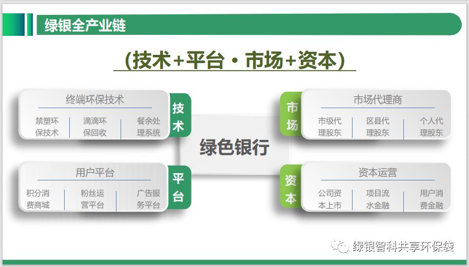 绿银智科应邀出席十八届中国科学家论坛,荣获两项证书插图1
