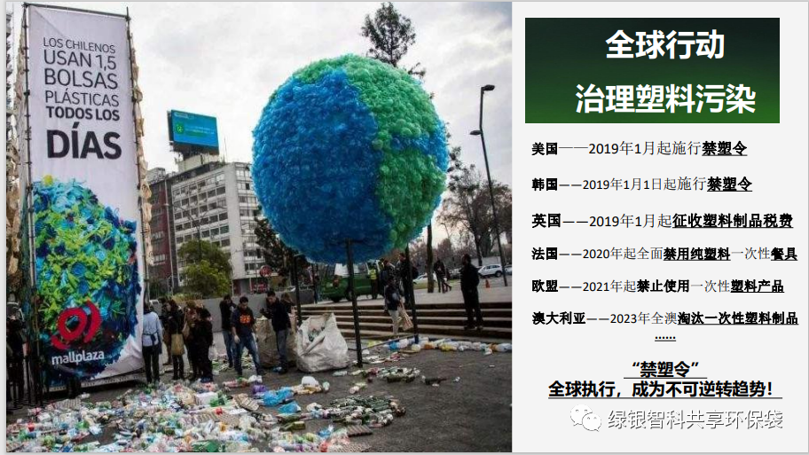 绿色银行生物降解环保袋自助机项目介绍插图