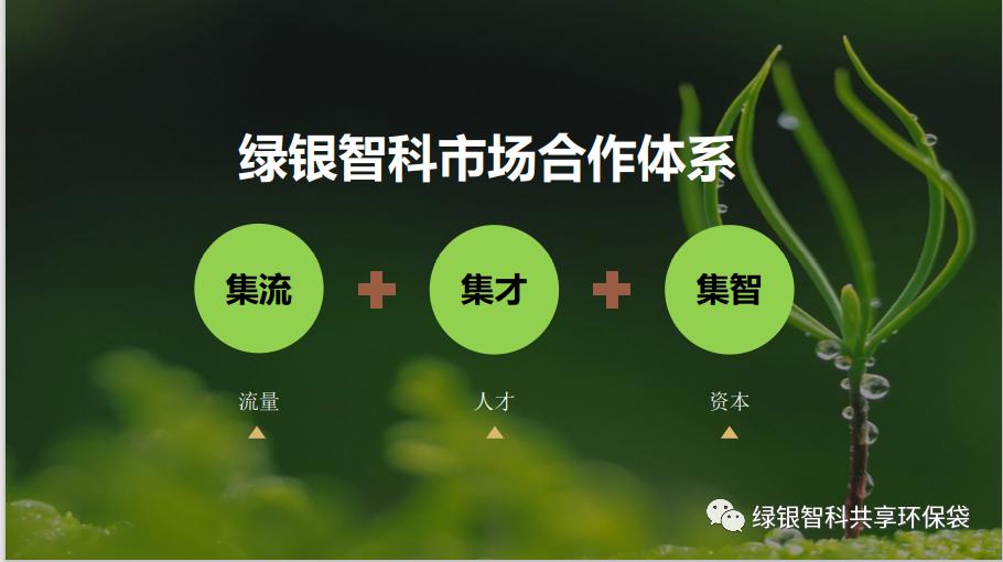 绿色银行生物降解环保袋自助机项目介绍插图20