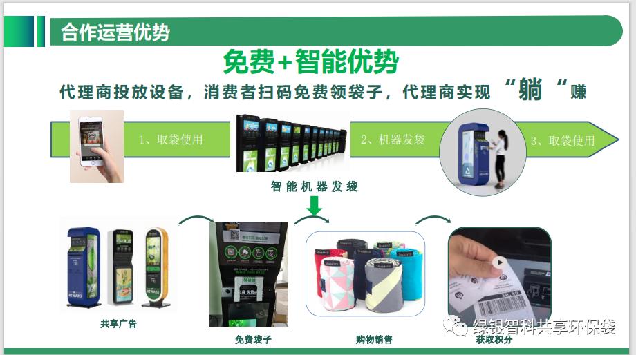 绿色银行生物降解环保袋自助机项目介绍插图26