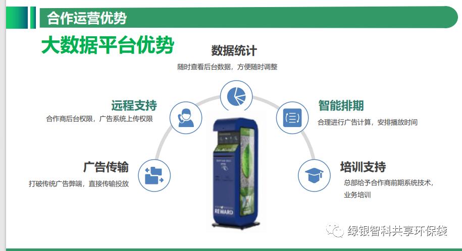 绿色银行生物降解环保袋自助机项目介绍插图28