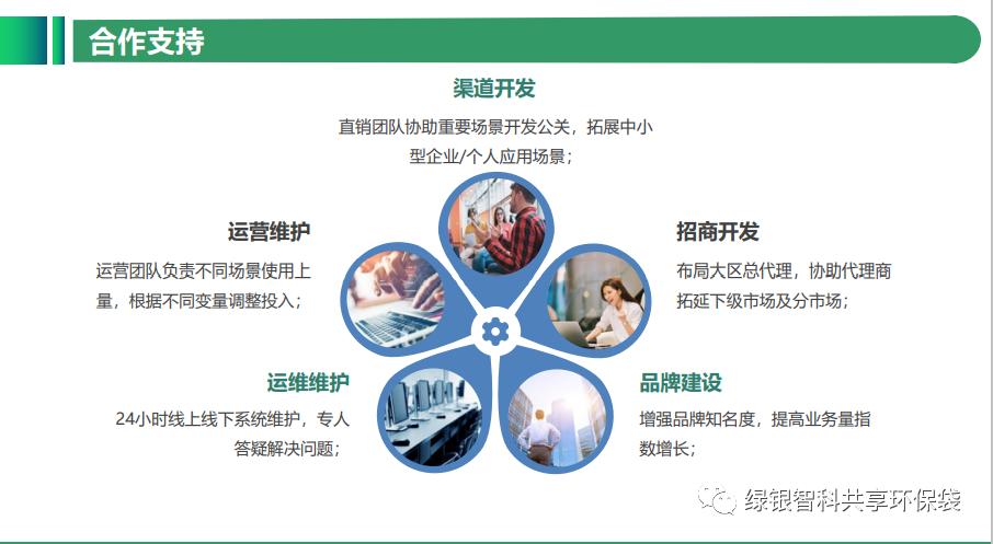 绿色银行生物降解环保袋自助机项目介绍插图30