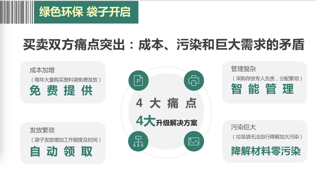 郑州市推动绿银共享环保袋自助设备对集中市场的投放插图4