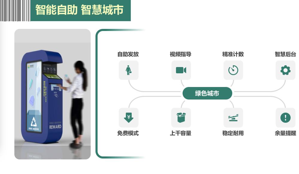 郑州市推动绿银共享环保袋自助设备对集中市场的投放插图6