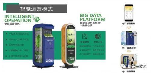 环保袋智能发放机,免费领取的环保红利插图7